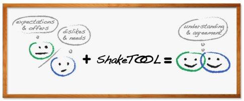 Shaketool